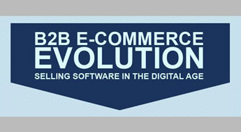 Evolução do e-commerce B2B