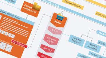 Quais os fornecedores necessários para um e-commerce